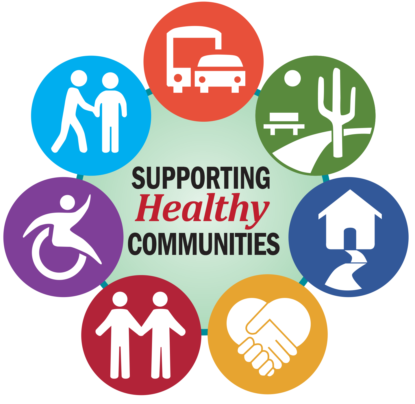 Supporting Healthy Communities Logo