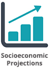 Socioeconomic Projections